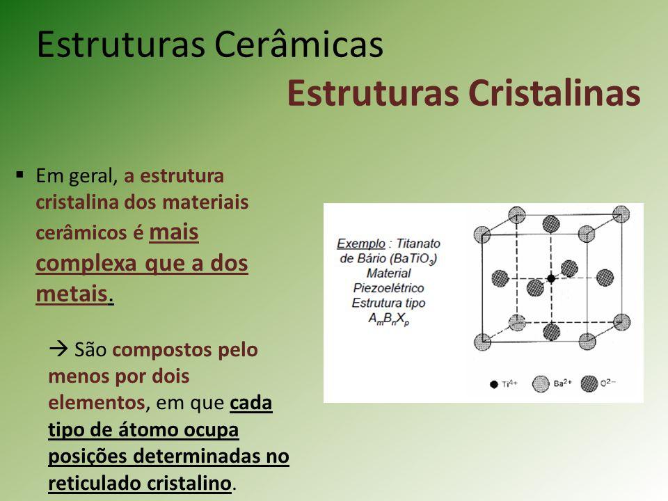 Estruturas Cerâmicas Estruturas Cristalinas
