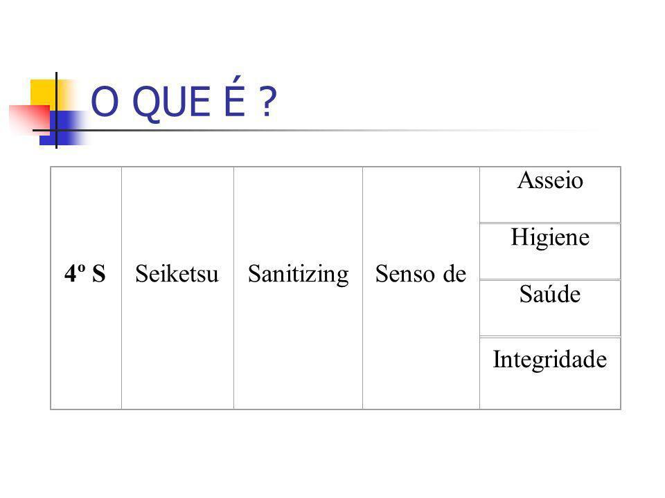 O QUE É 4º S Seiketsu Sanitizing Senso de Asseio Higiene Saúde