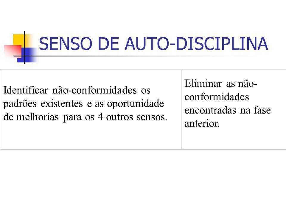 SENSO DE AUTO-DISCIPLINA
