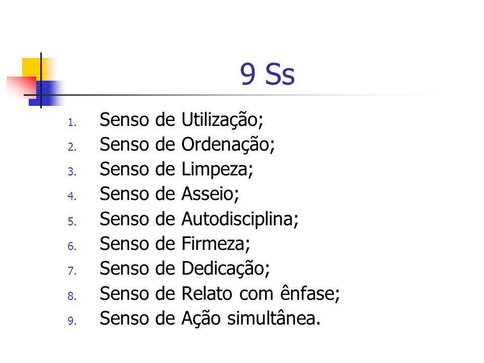 9 Ss Senso de Utilização; Senso de Ordenação; Senso de Limpeza;