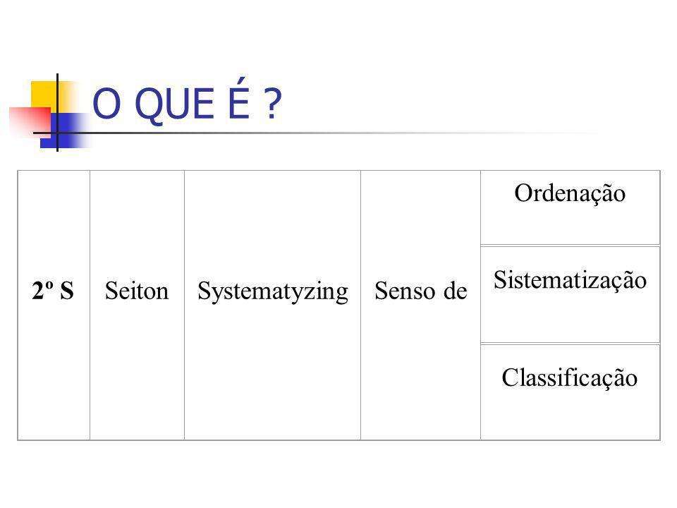 O QUE É 2º S Seiton Systematyzing Senso de Ordenação Sistematização