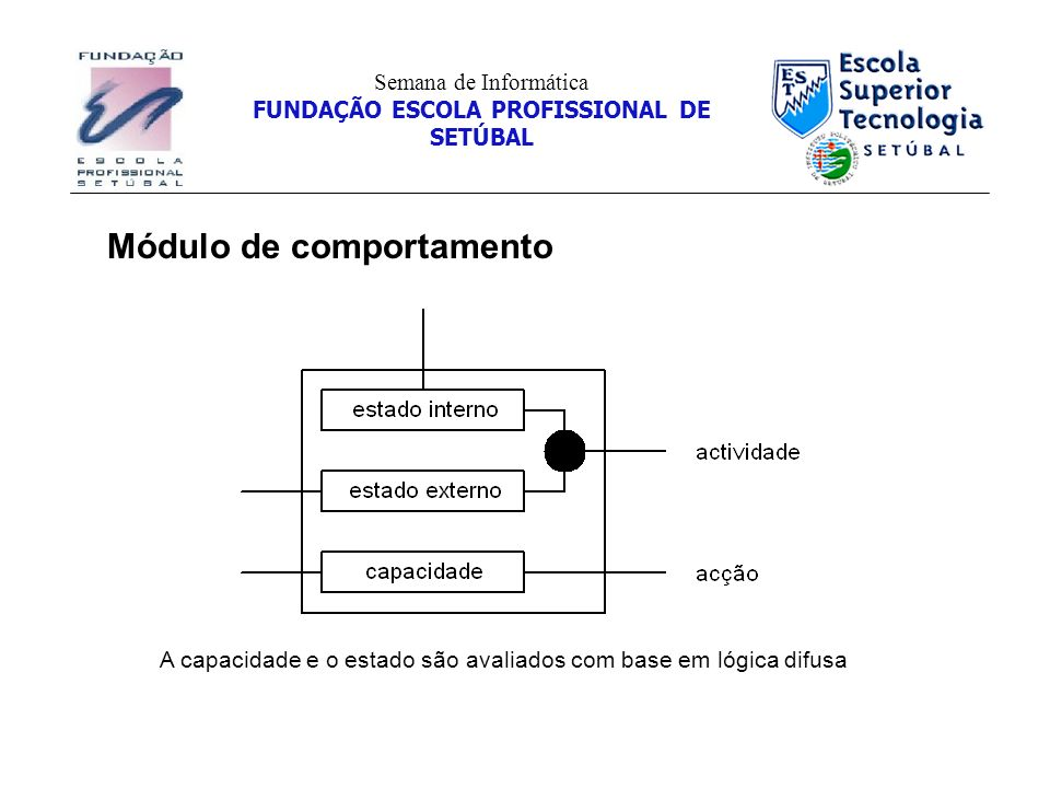FUNDAÇÃO ESCOLA PROFISSIONAL DE SETÚBAL