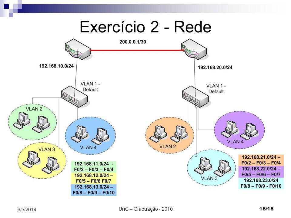 Exercício 2 - Rede 30/03/2017 UnC – Graduação - 2010