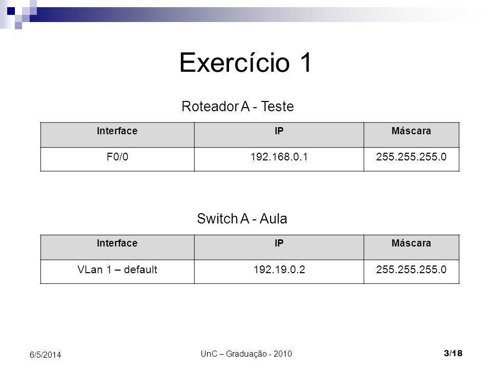 Exercício 1 Roteador A - Teste Switch A - Aula F0/0 192.168.0.1