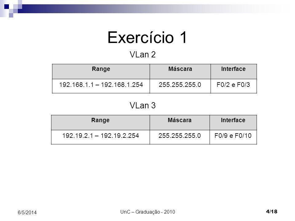 Exercício 1 VLan 2. Range. Máscara. Interface. 192.168.1.1 – 192.168.1.254. 255.255.255.0. F0/2 e F0/3.