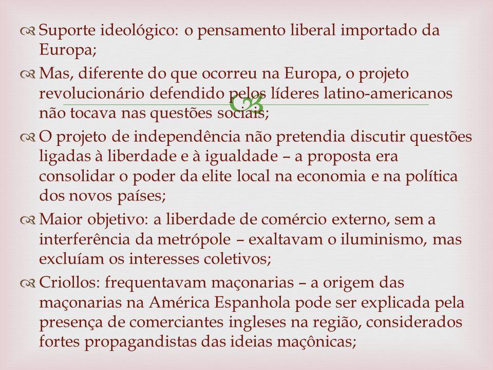 Suporte ideológico: o pensamento liberal importado da Europa;