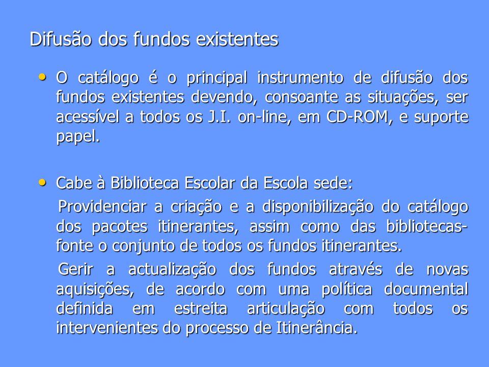 Difusão dos fundos existentes