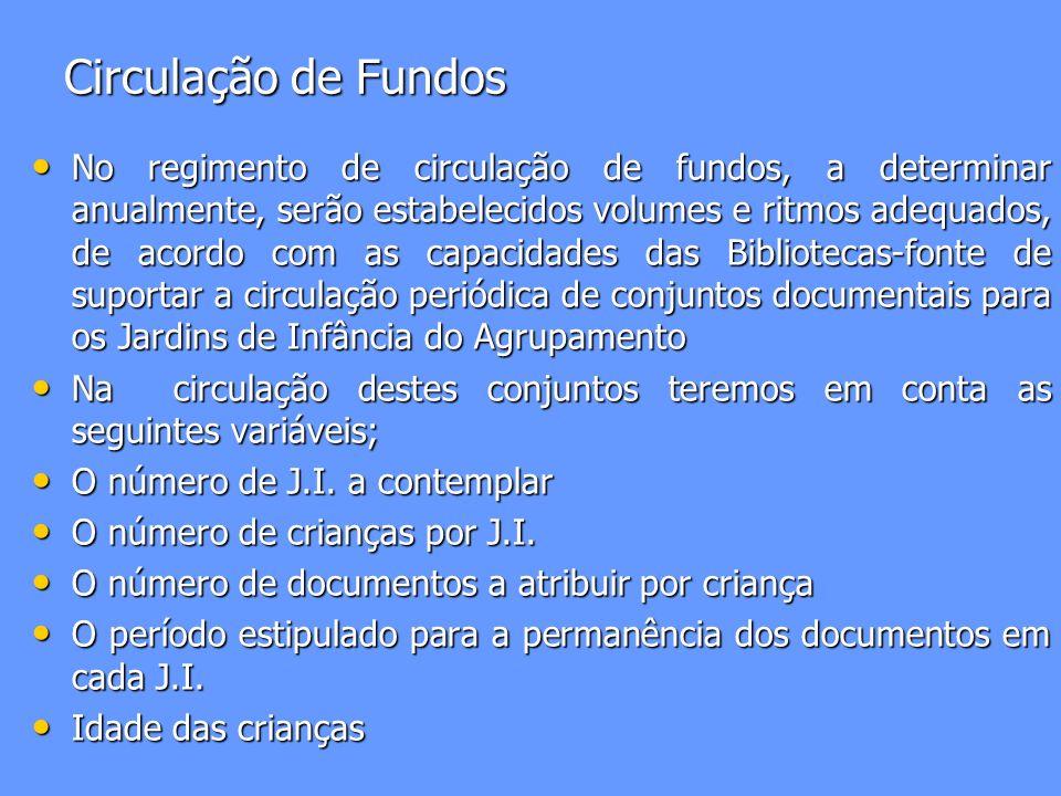 Circulação de Fundos