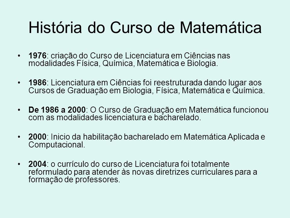 História do Curso de Matemática