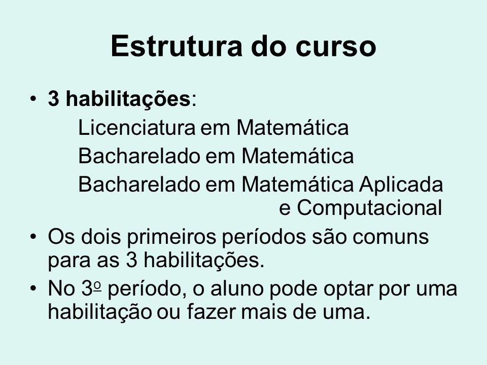 Estrutura do curso 3 habilitações: Licenciatura em Matemática