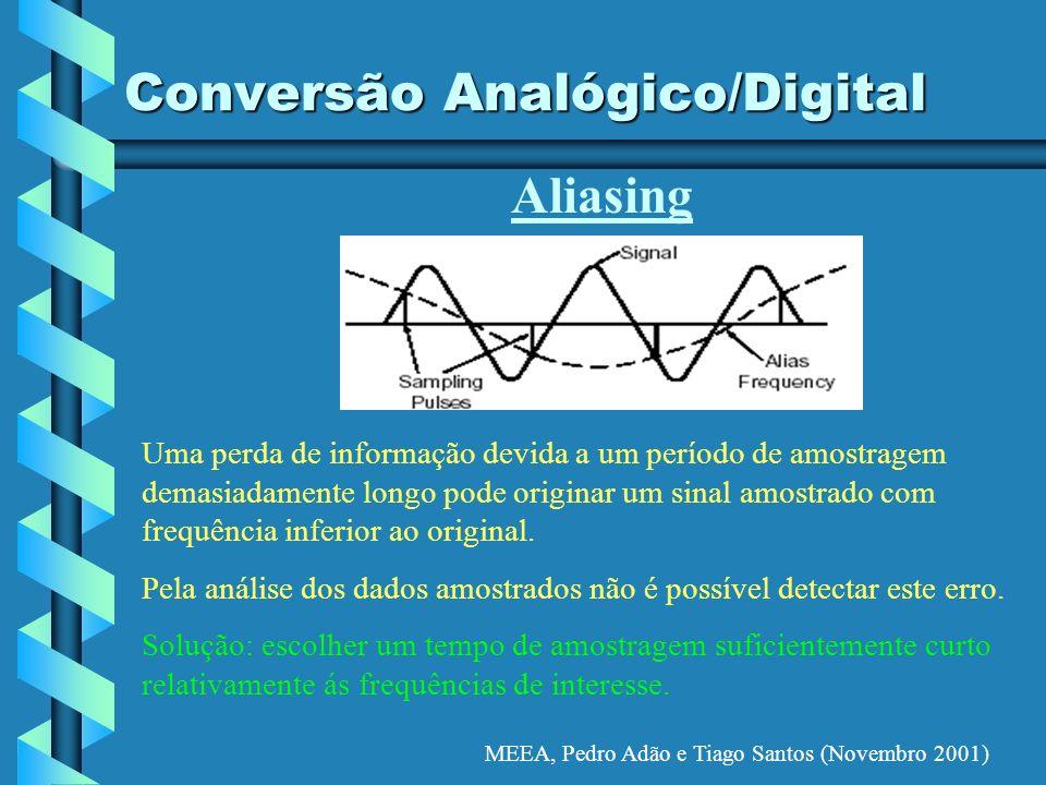Conversão Analógico/Digital