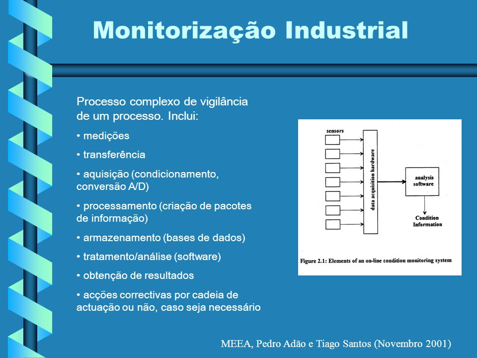 Monitorização Industrial