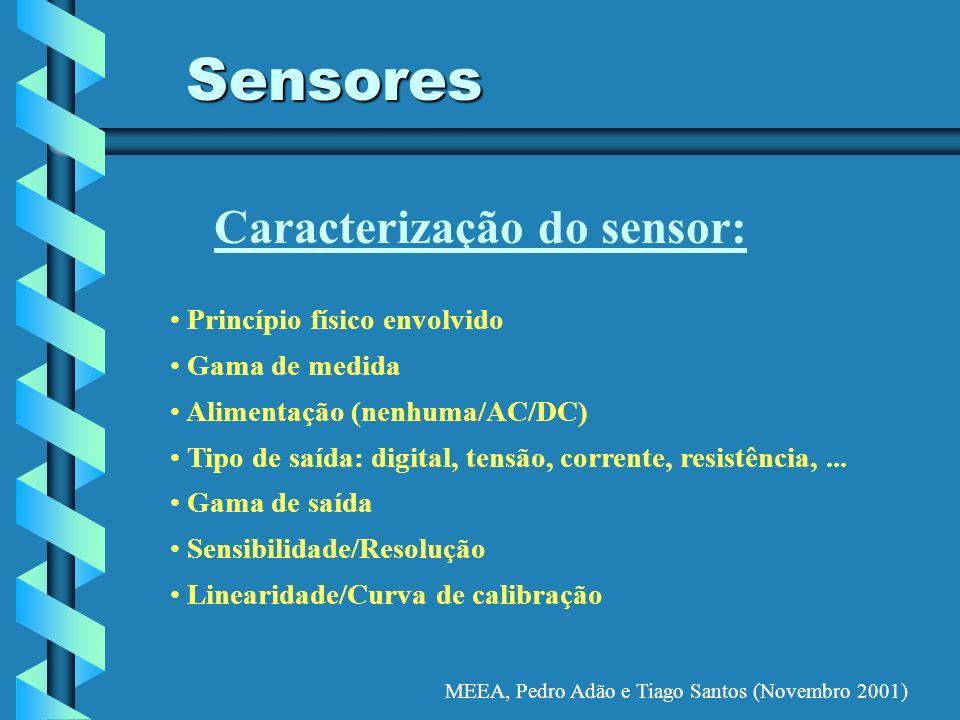 Caracterização do sensor: