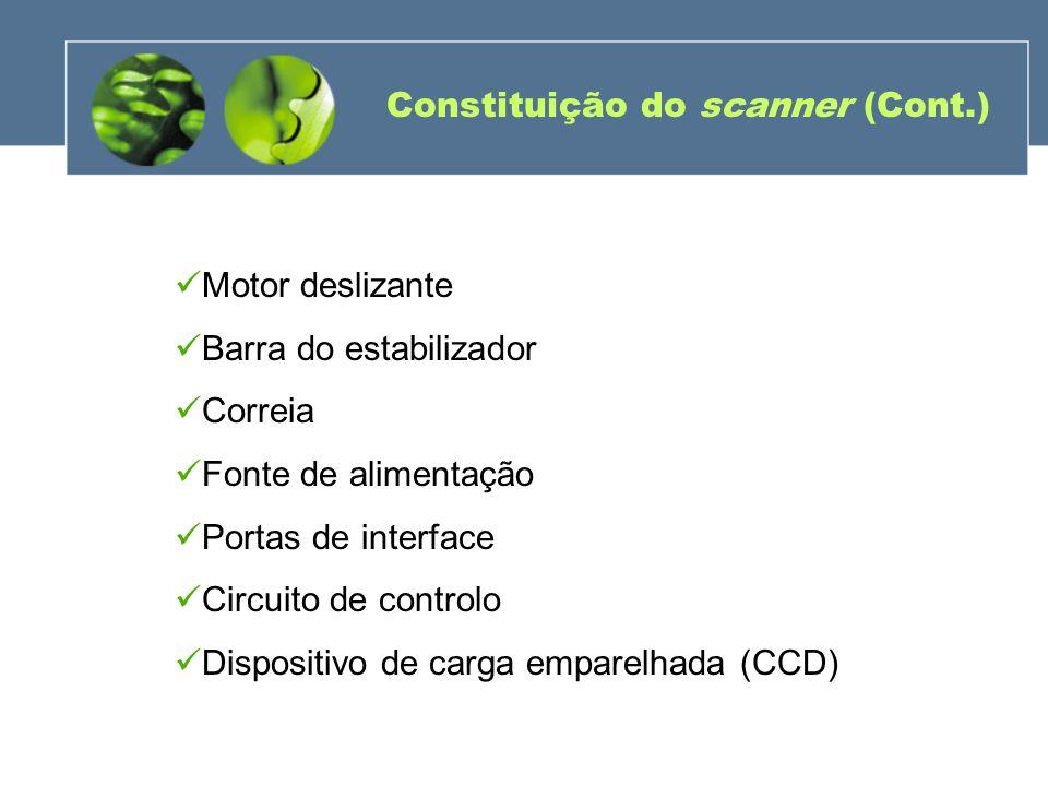 Constituição do scanner (Cont.)