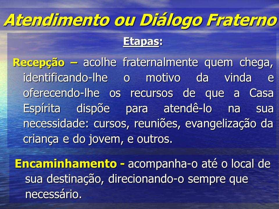 Atendimento ou Diálogo Fraterno