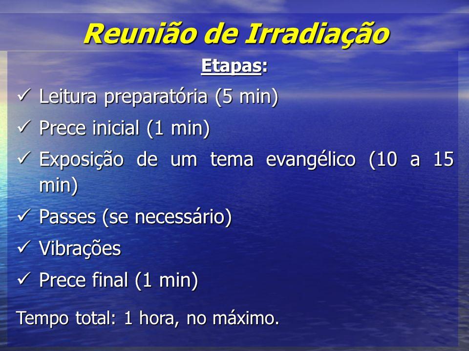Reunião de Irradiação Leitura preparatória (5 min)