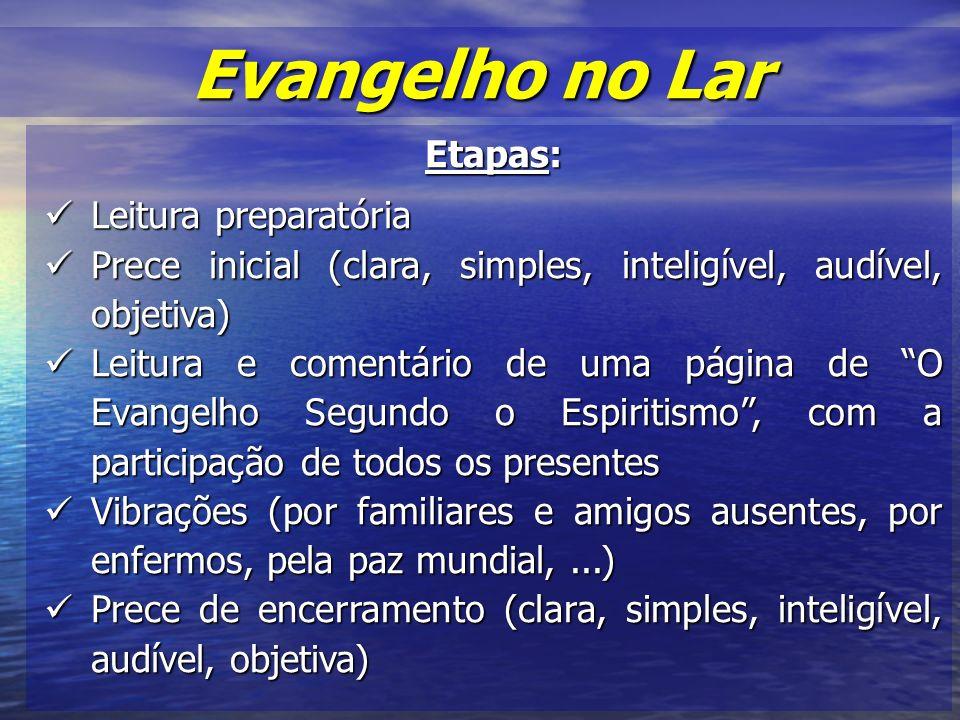 Evangelho no Lar Etapas: Leitura preparatória