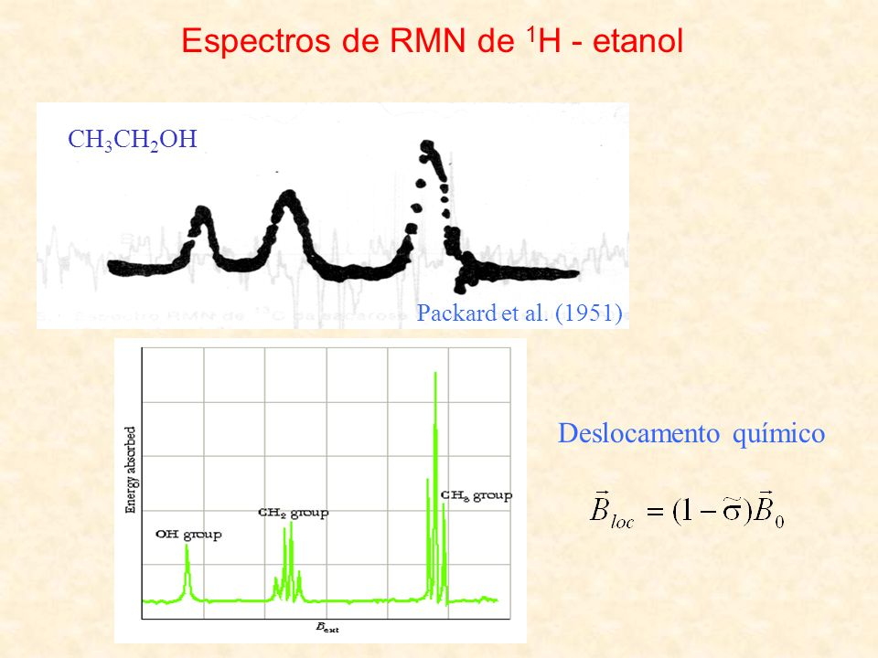 Espectros de RMN de 1H - etanol