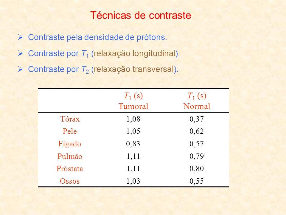 Técnicas de contraste T1 (s) Tumoral Normal