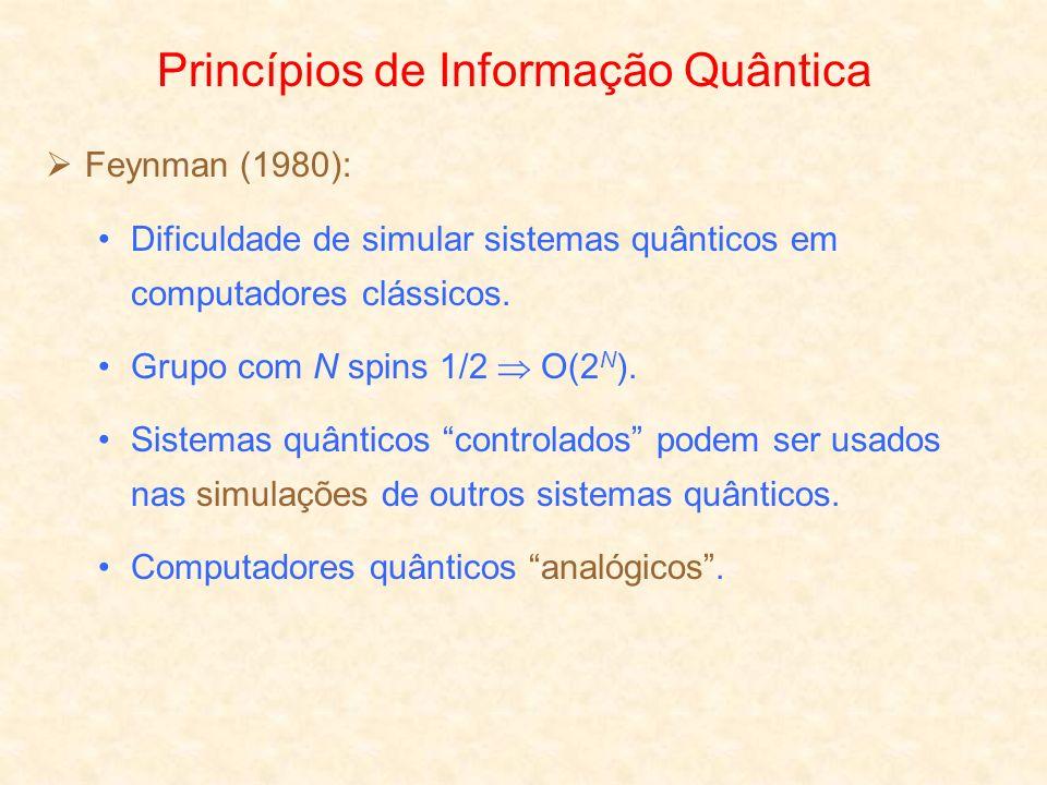 Princípios de Informação Quântica