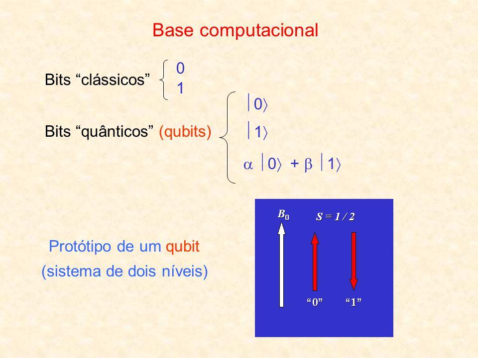 Protótipo de um qubit (sistema de dois níveis)