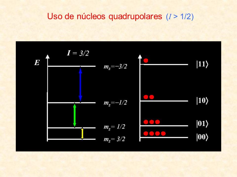Uso de núcleos quadrupolares (I > 1/2)