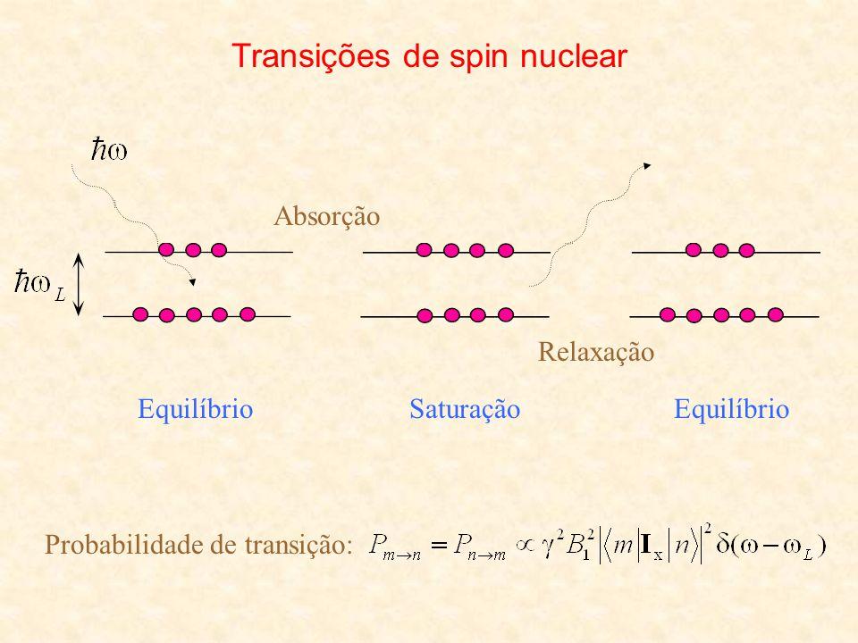 Transições de spin nuclear