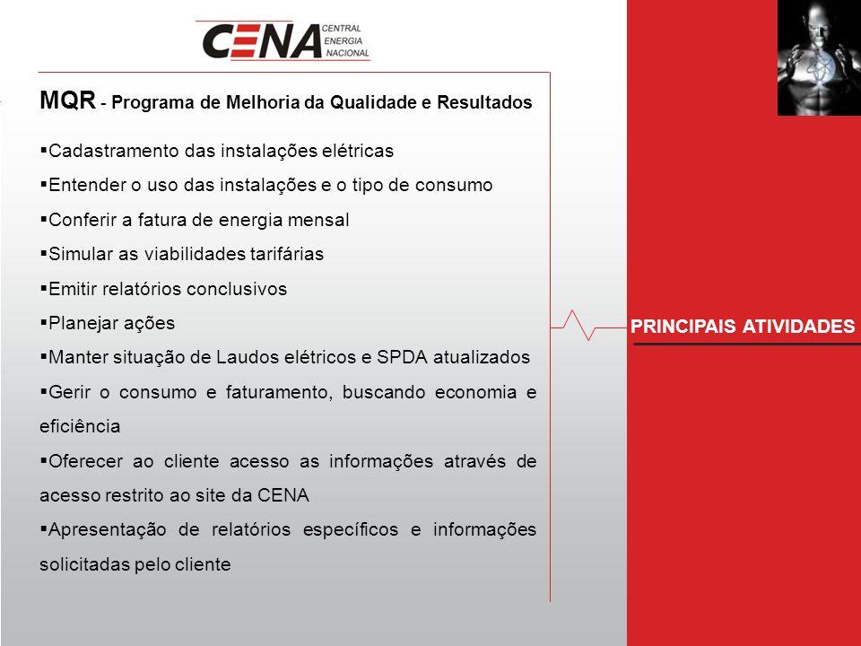 MQR - Programa de Melhoria da Qualidade e Resultados