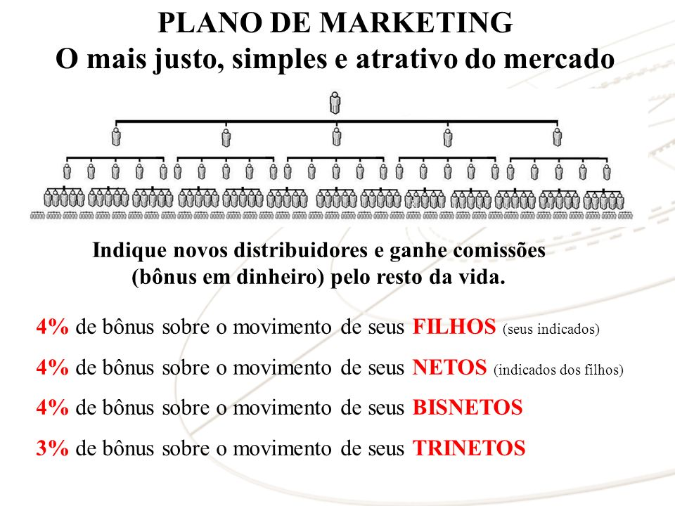 PLANO DE MARKETING O mais justo, simples e atrativo do mercado