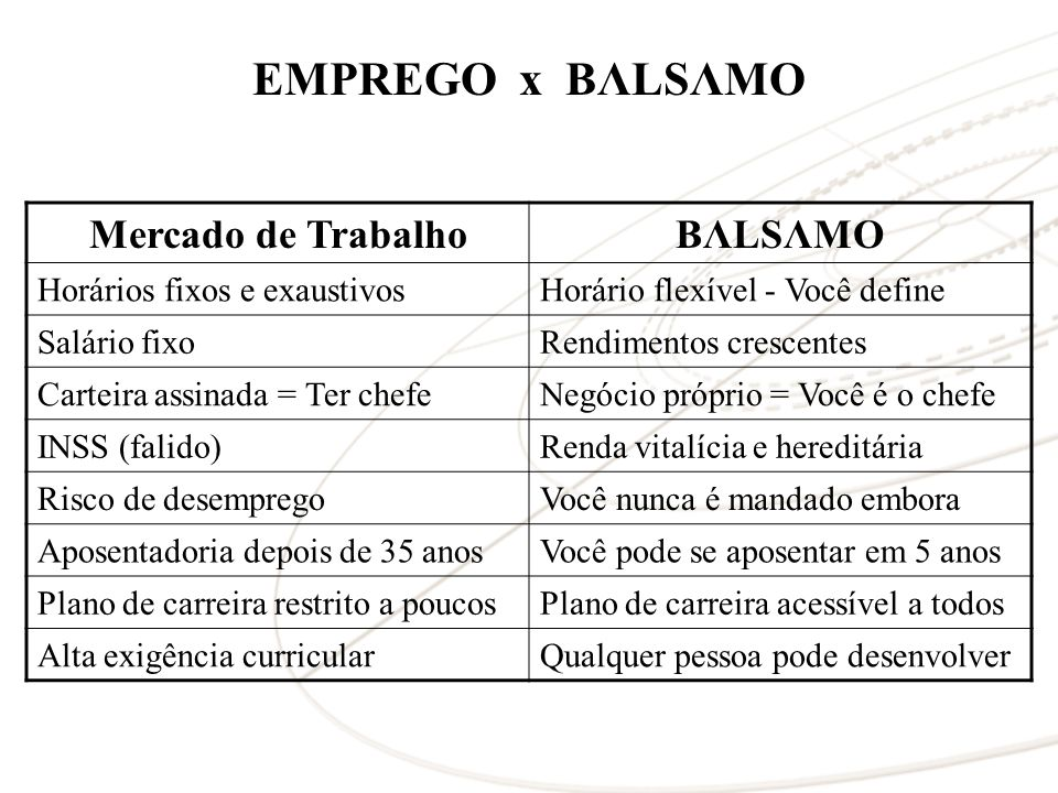EMPREGO x BΛLSΛMO Mercado de Trabalho BΛLSΛMO