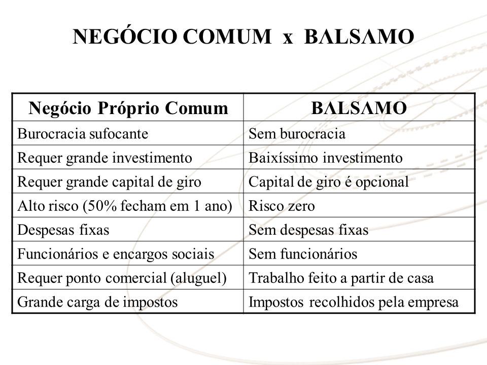 NEGÓCIO COMUM x BΛLSΛMO