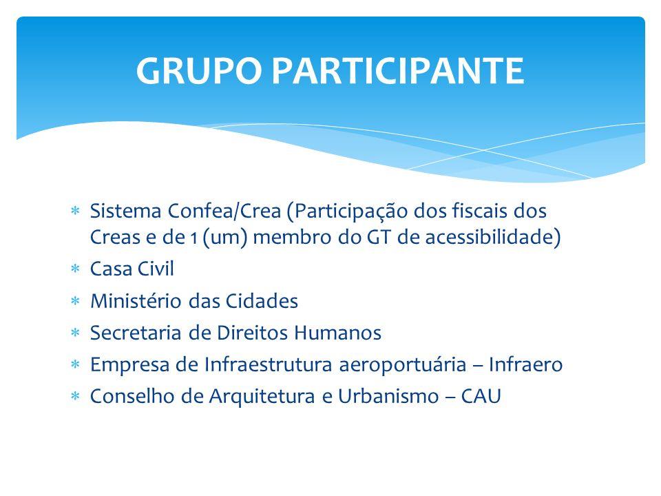 GRUPO PARTICIPANTE Sistema Confea/Crea (Participação dos fiscais dos Creas e de 1 (um) membro do GT de acessibilidade)