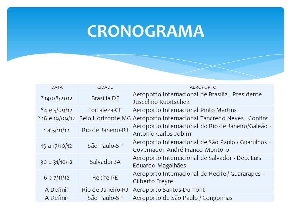 CRONOGRAMA *14/08/2012 Brasília-DF