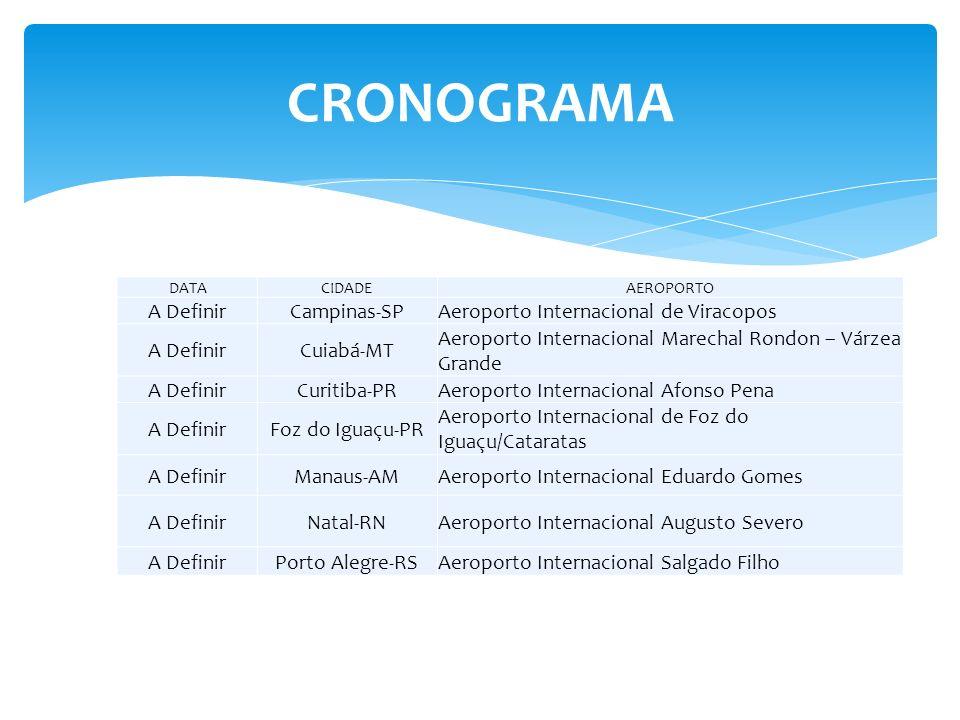 CRONOGRAMA A Definir Campinas-SP Aeroporto Internacional de Viracopos