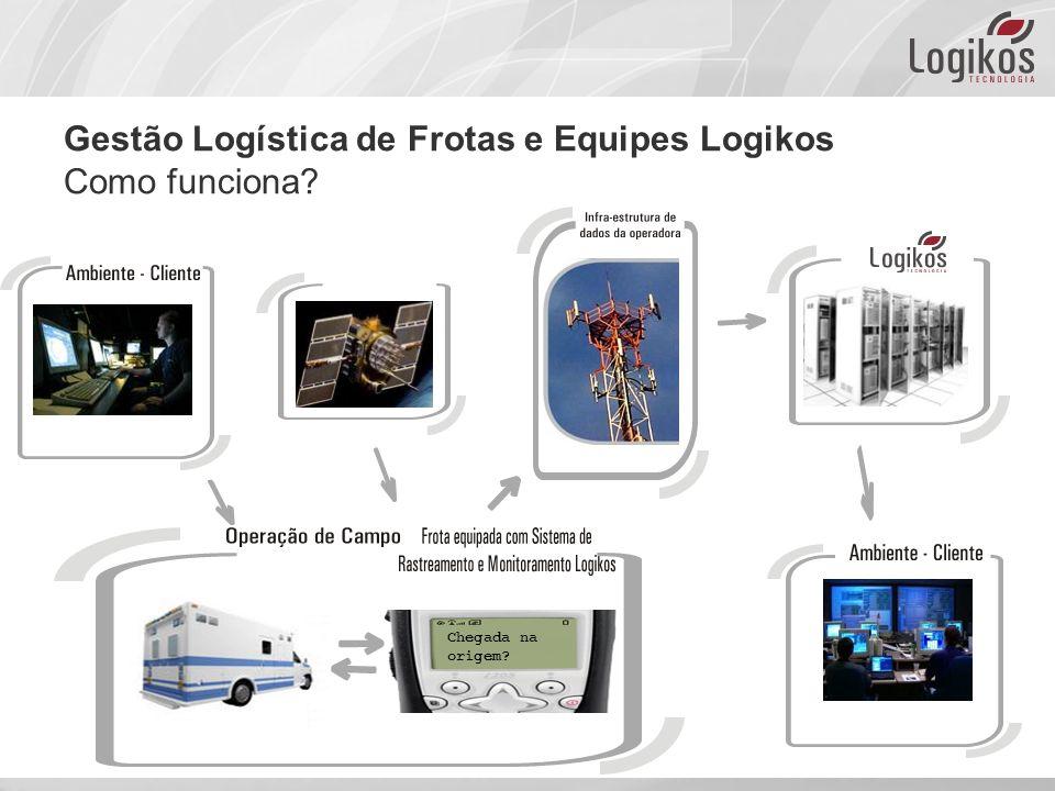 Gestão Logística de Frotas e Equipes Logikos Como funciona
