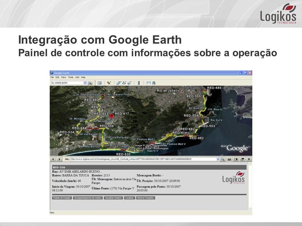 Integração com Google Earth Painel de controle com informações sobre a operação