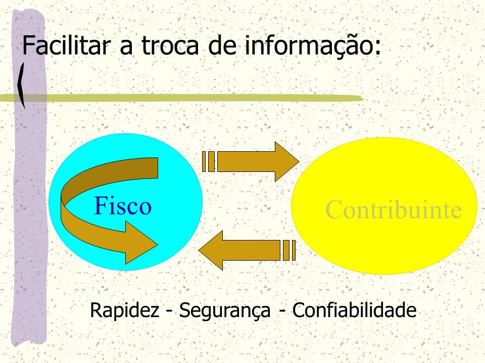 Facilitar a troca de informação: