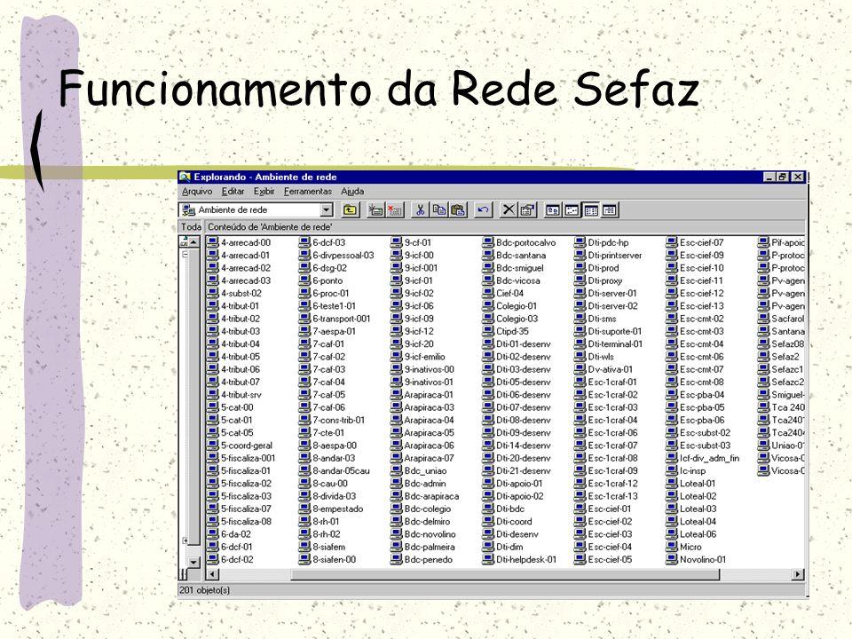 Funcionamento da Rede Sefaz