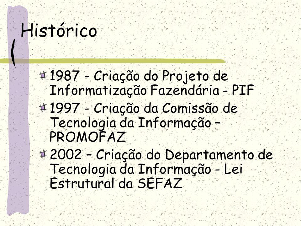 Histórico 1987 - Criação do Projeto de Informatização Fazendária - PIF