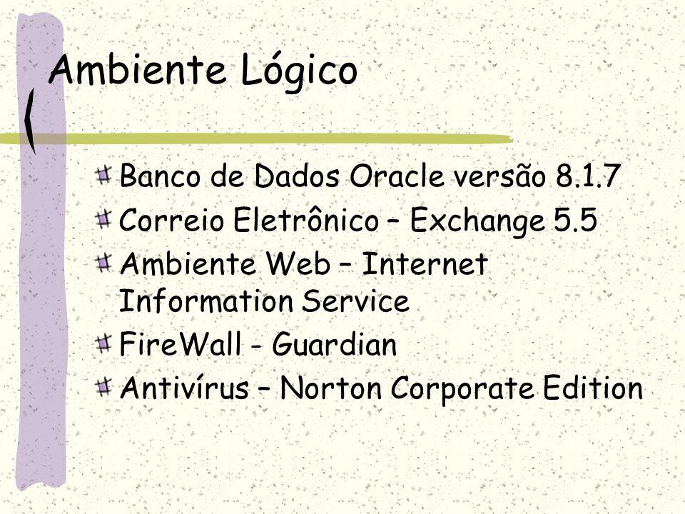 Ambiente Lógico Banco de Dados Oracle versão 8.1.7