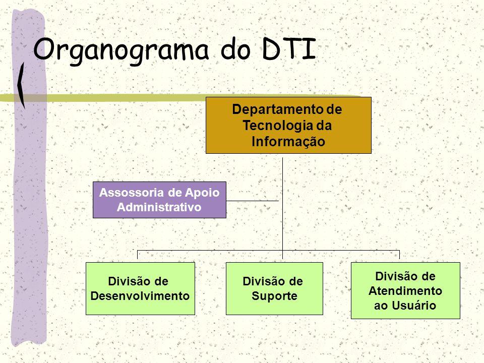 Organograma do DTI Departamento de Tecnologia da Informação