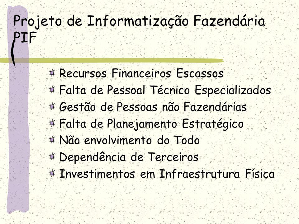 Projeto de Informatização Fazendária PIF