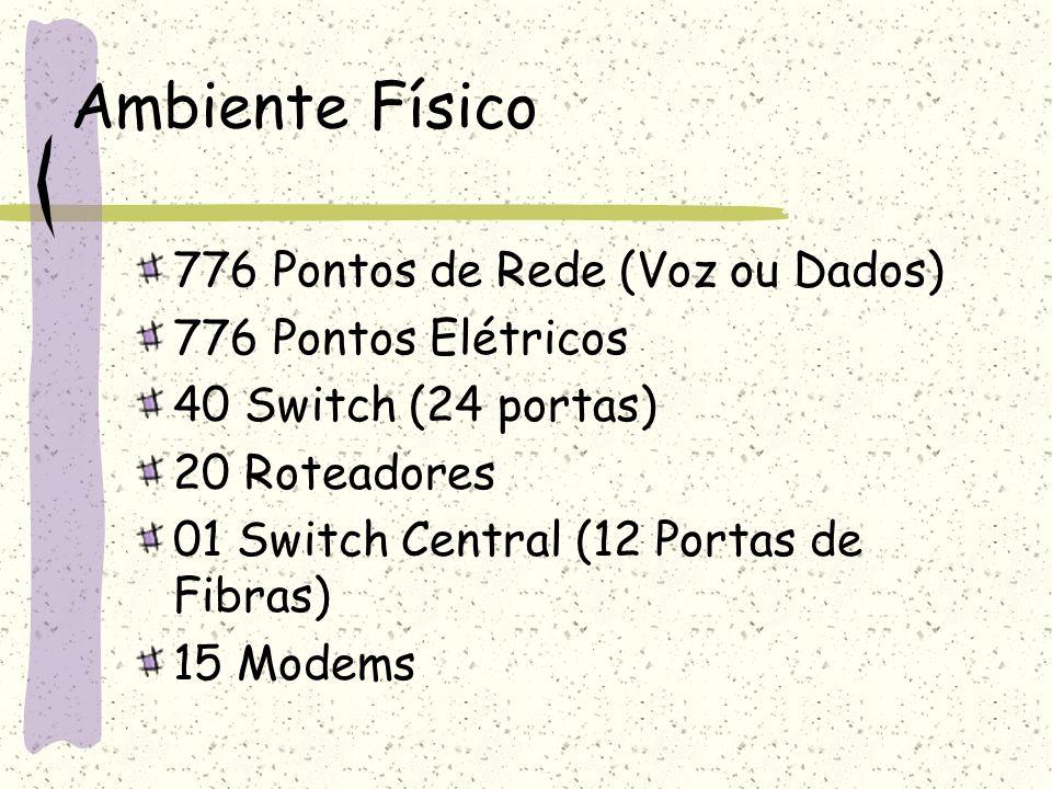 Ambiente Físico 776 Pontos de Rede (Voz ou Dados) 776 Pontos Elétricos