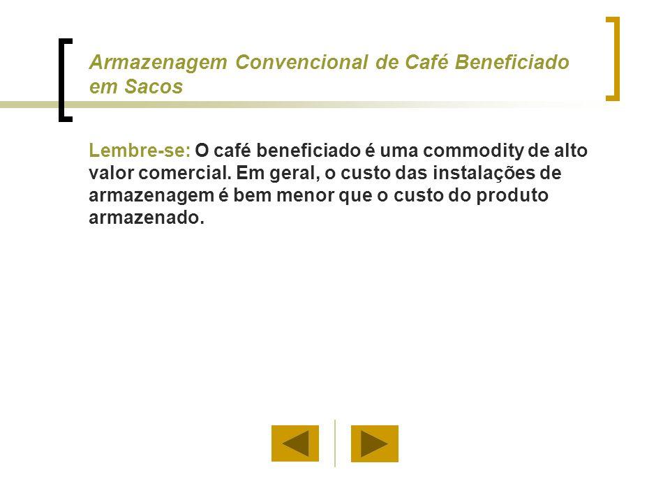 Armazenagem Convencional de Café Beneficiado em Sacos