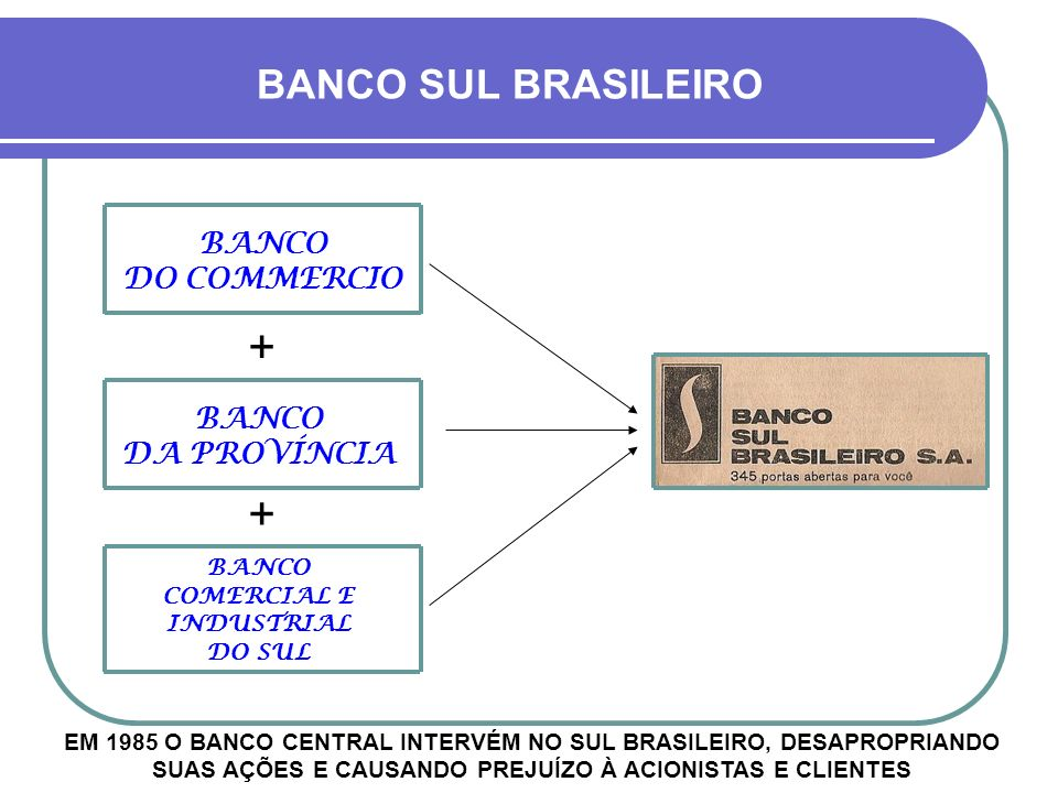 BANCO COMERCIAL E INDUSTRIAL DO SUL