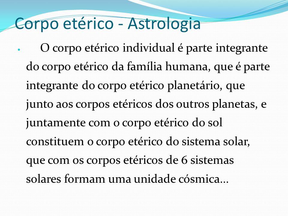 Corpo etérico - Astrologia