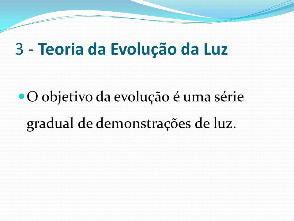 3 - Teoria da Evolução da Luz