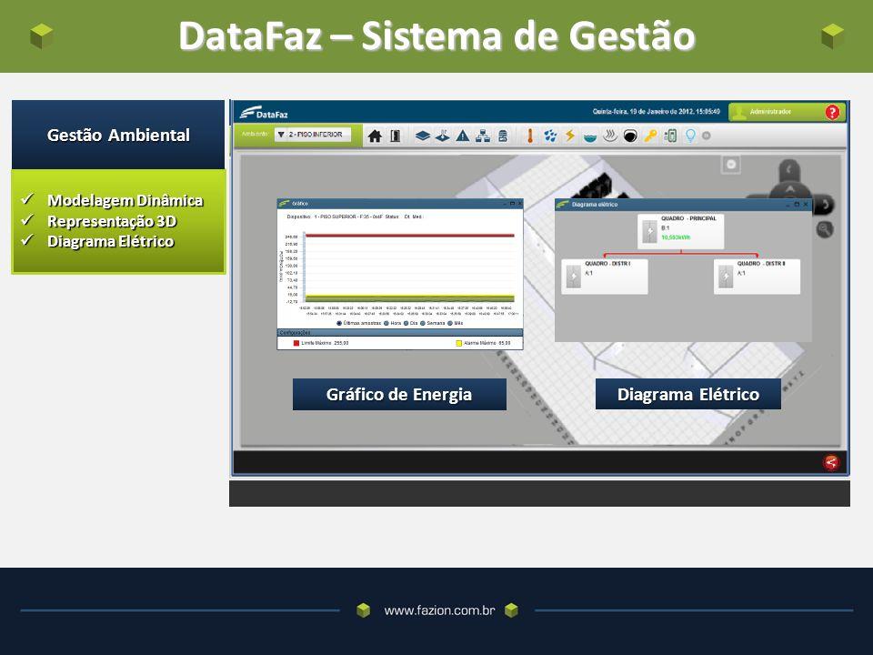 DataFaz – Sistema de Gestão