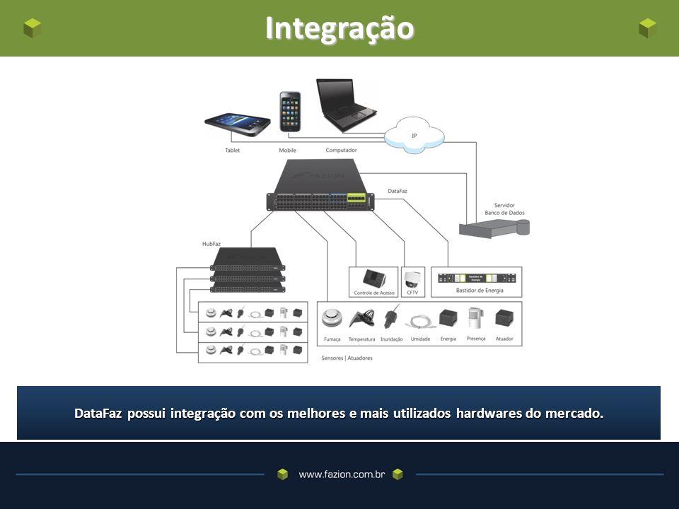 Integração DataFaz possui integração com os melhores e mais utilizados hardwares do mercado.