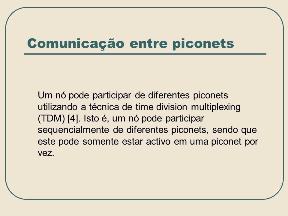 Comunicação entre piconets